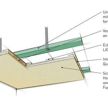 Lignotrend Unterkonstruktion